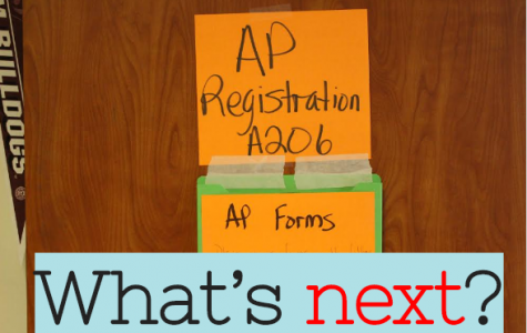 AP Testing: Steps to a 5