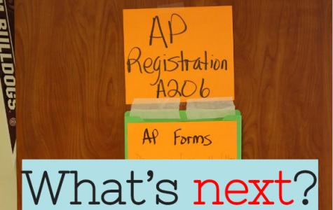AP Testing: Steps to a 5