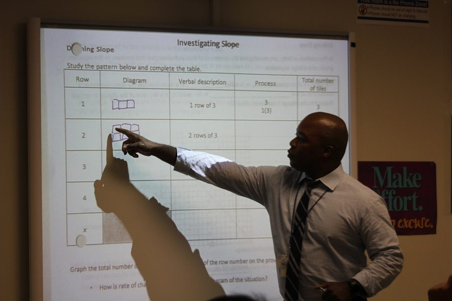 As+you+can+see+when+we+start+off+with+school+we+go+into+Mr.+smith%27s+class+and+see+the+students+working+and+thinking+as+Mr.+smith+is+explaining+the+equation.