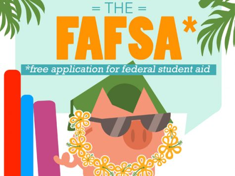 Even a pig knows what FAFSA is! Get out there and do your FAFSA young ones!