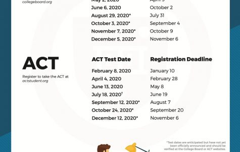 Upcoming Tests ( Registration Process)