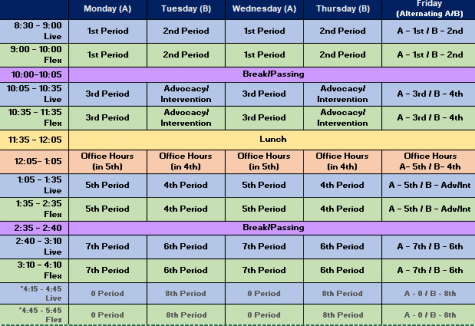 Westside students will be following the set bell schedule, with a few minor tweeks. While on campus students will go to either their 4th or 5th period class for Office Hours.